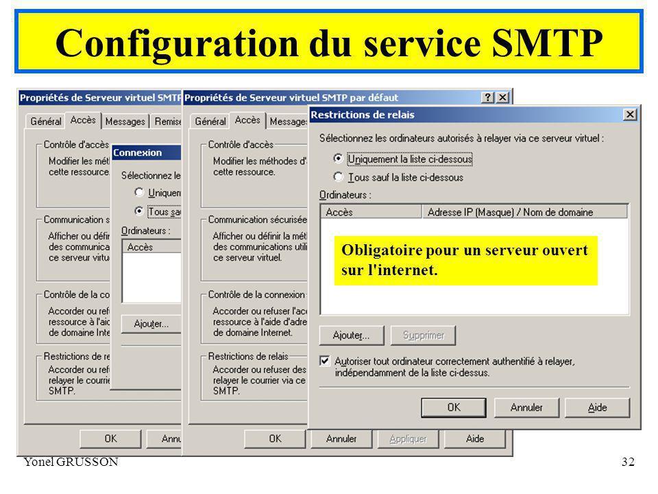 Configuration du service SMTP