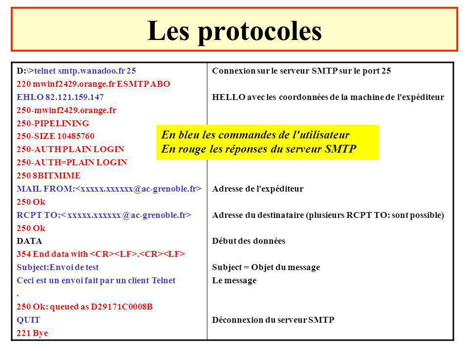 Les protocoles En bleu les commandes de l utilisateur