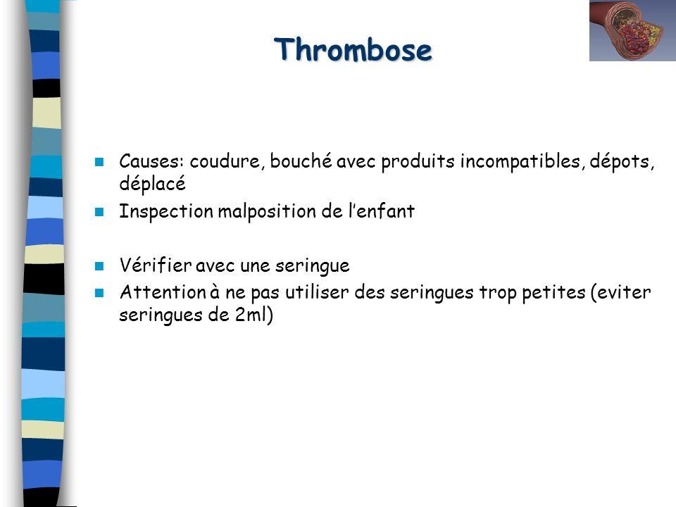 Thrombose Causes: coudure, bouché avec produits incompatibles, dépots, déplacé. Inspection malposition de l'enfant.