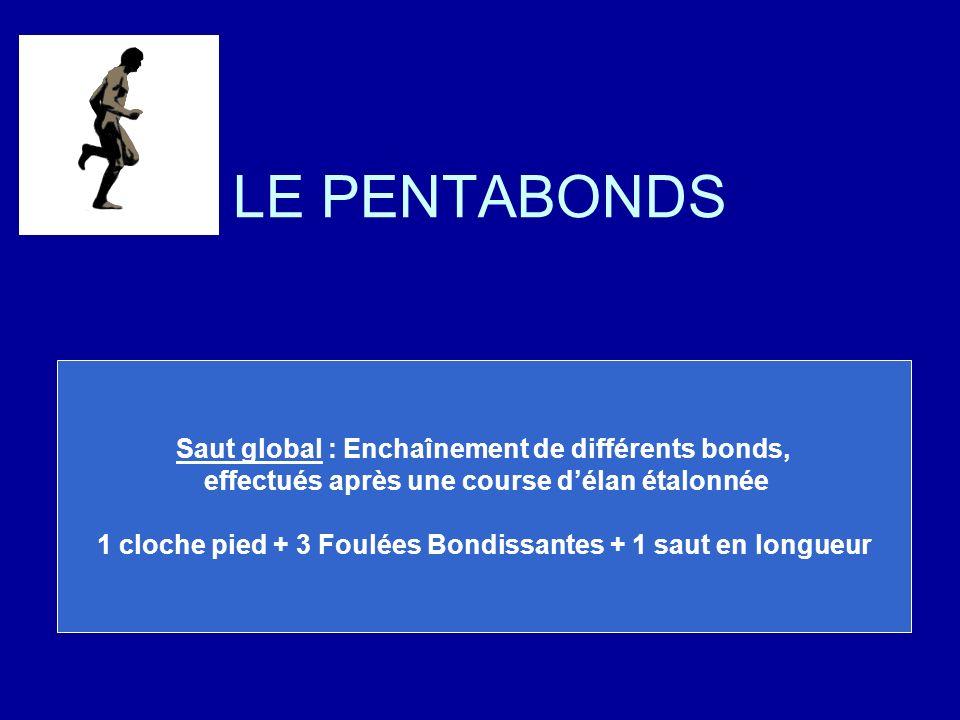 LE PENTABONDS Saut global : Enchaînement de différents bonds,
