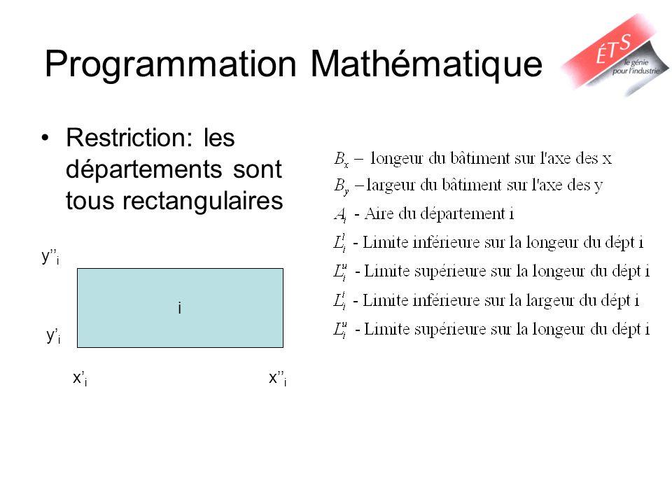 Programmation Mathématique
