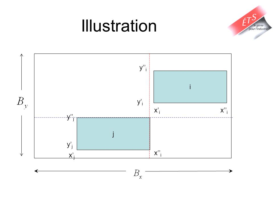 Illustration y''i i y'i x'i x''i y''j j y'j x''i x'j