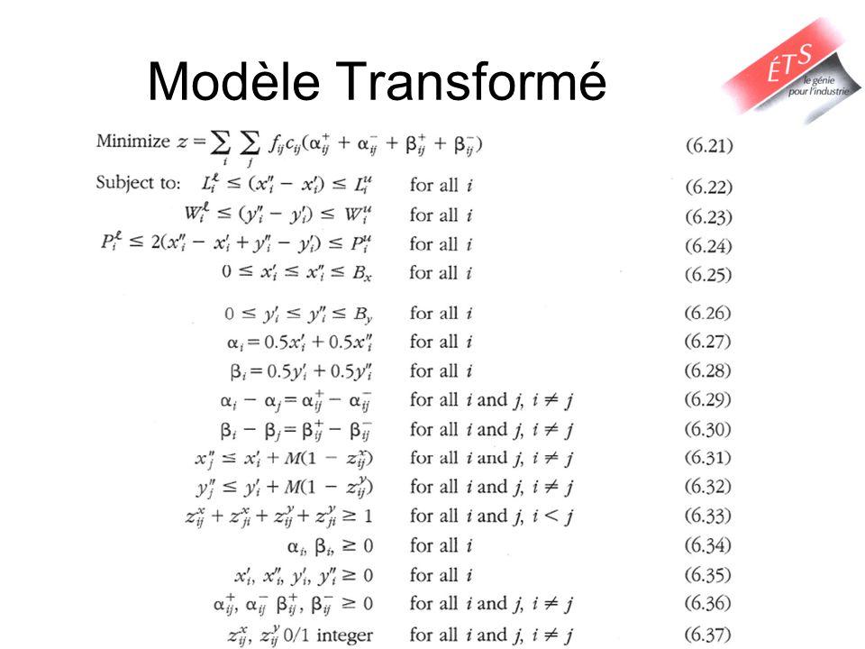 Modèle Transformé