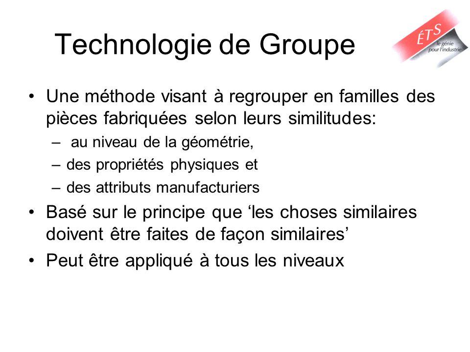 Technologie de Groupe Une méthode visant à regrouper en familles des pièces fabriquées selon leurs similitudes: