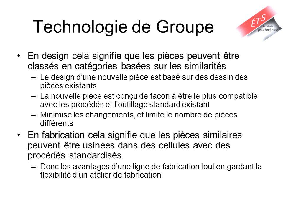 Technologie de Groupe En design cela signifie que les pièces peuvent être classés en catégories basées sur les similarités.