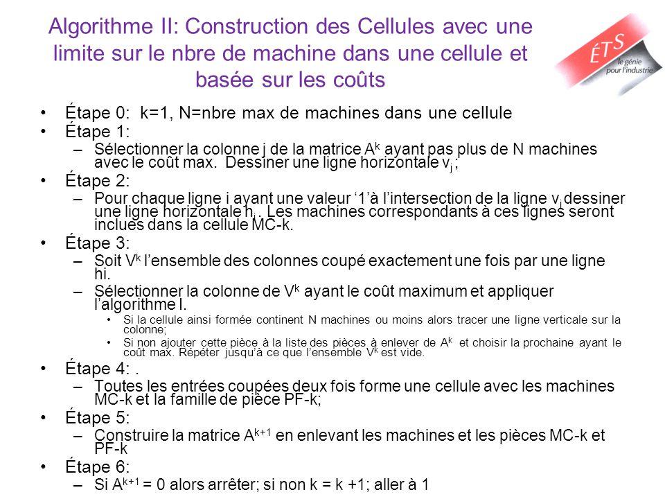 Algorithme II: Construction des Cellules avec une limite sur le nbre de machine dans une cellule et basée sur les coûts