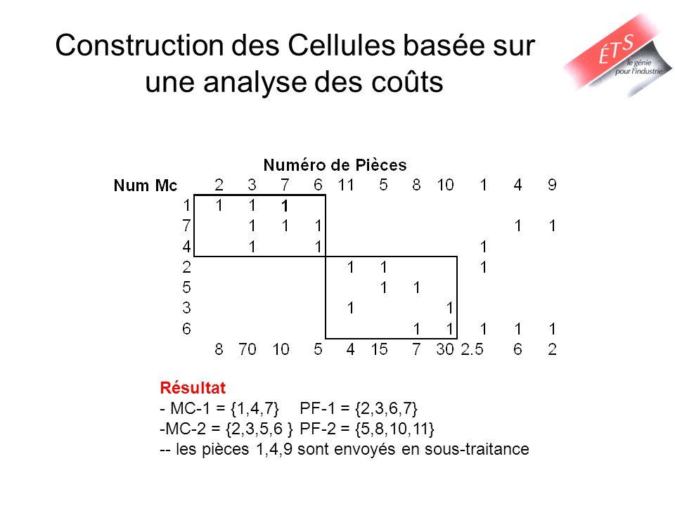 Construction des Cellules basée sur une analyse des coûts