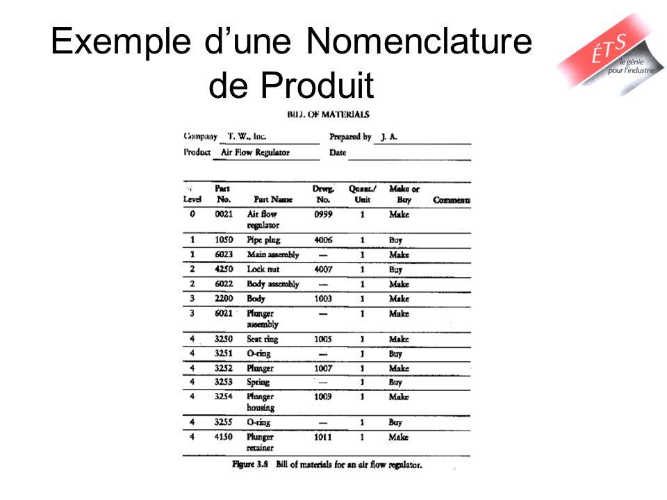 Exemple d'une Nomenclature de Produit