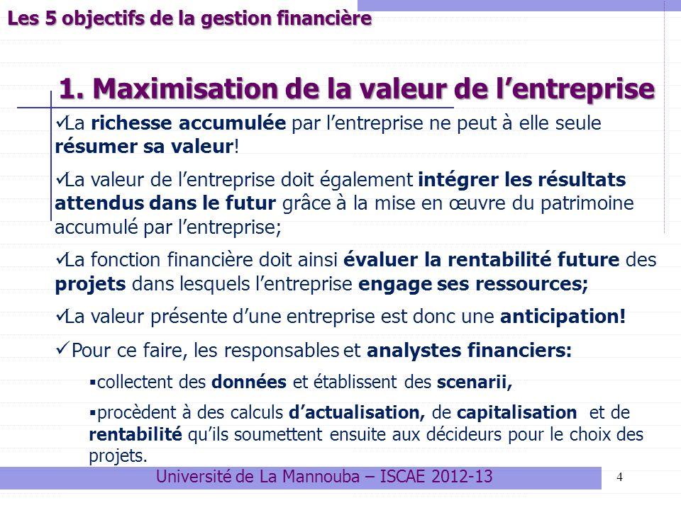 1. Maximisation de la valeur de l'entreprise