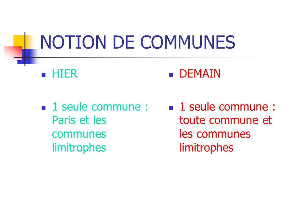 NOTION DE COMMUNES HIER