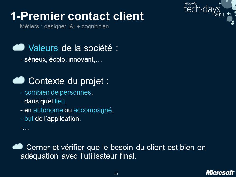 1-Premier contact client