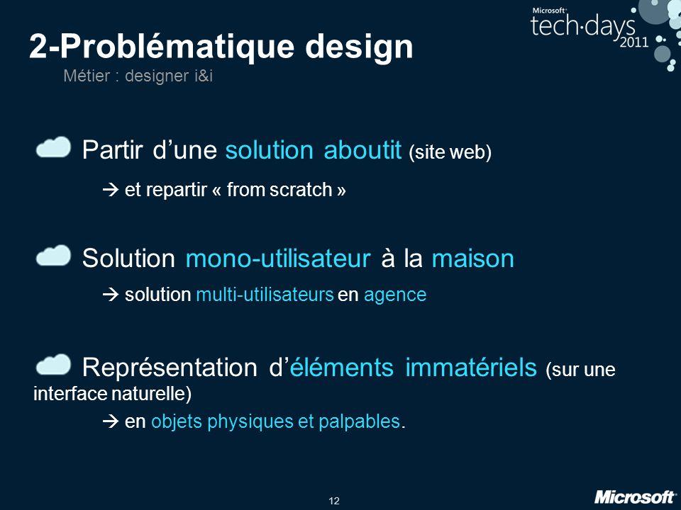 2-Problématique design