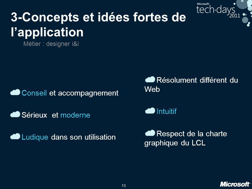 3-Concepts et idées fortes de l'application