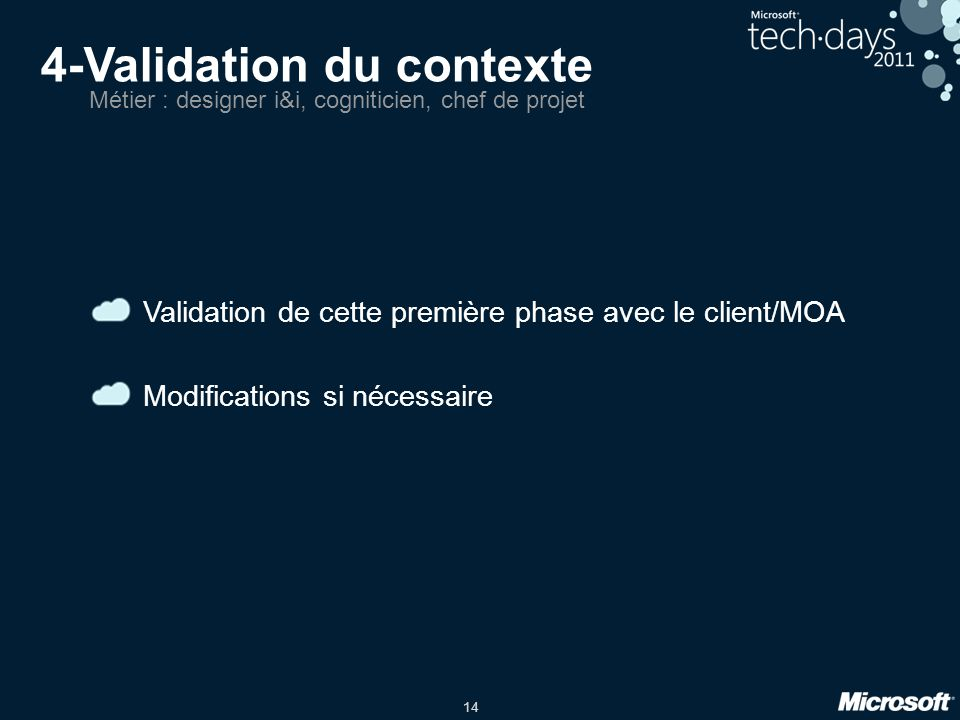 4-Validation du contexte