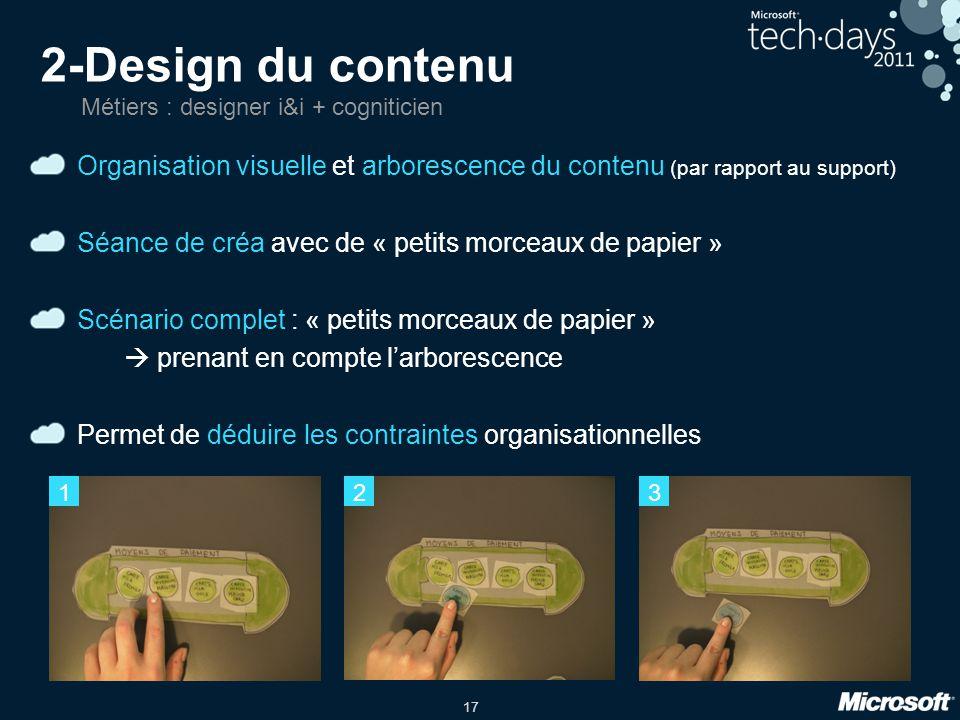 2-Design du contenu Métiers : designer i&i + cogniticien. Organisation visuelle et arborescence du contenu (par rapport au support)