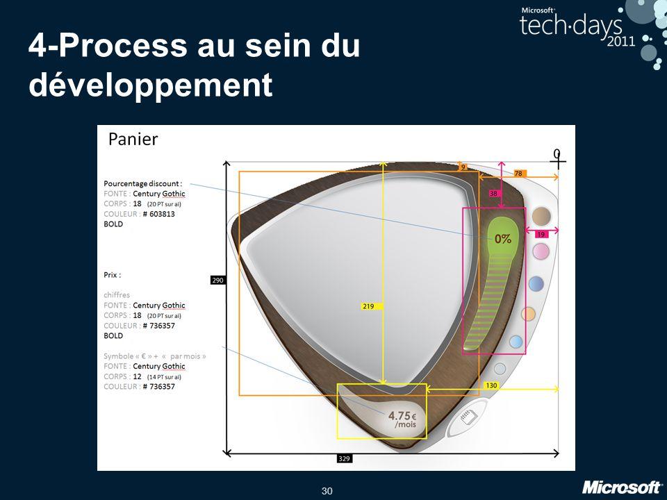 4-Process au sein du développement