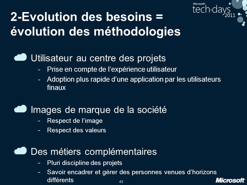 2-Evolution des besoins = évolution des méthodologies