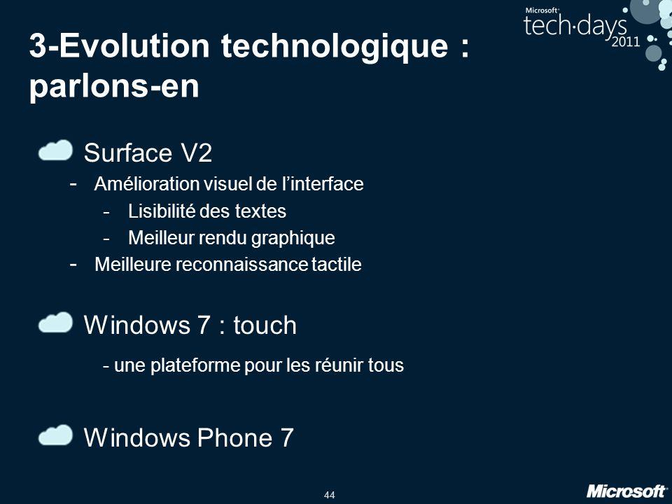3-Evolution technologique : parlons-en