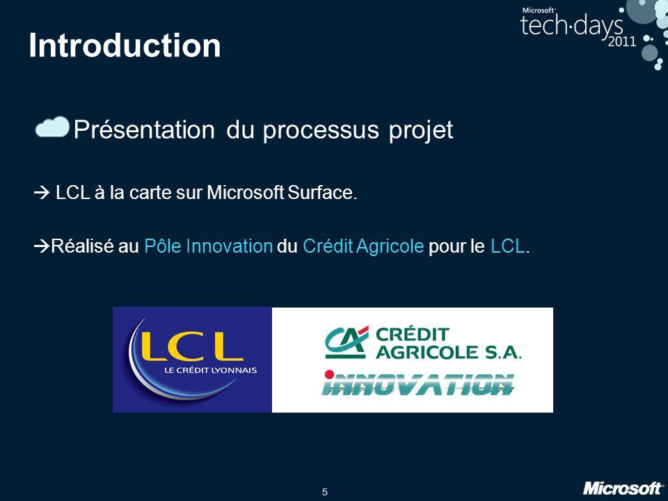 Introduction Présentation du processus projet