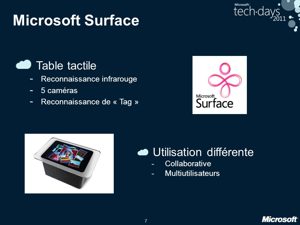 Microsoft Surface Table tactile Utilisation différente