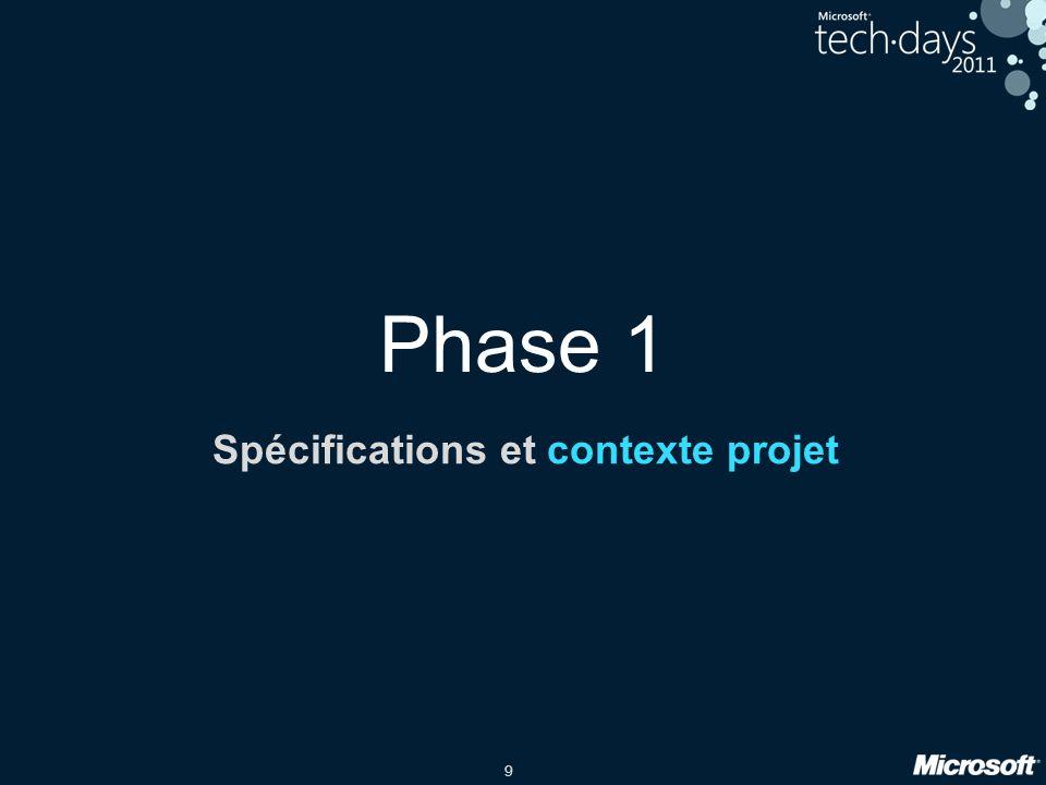 Spécifications et contexte projet