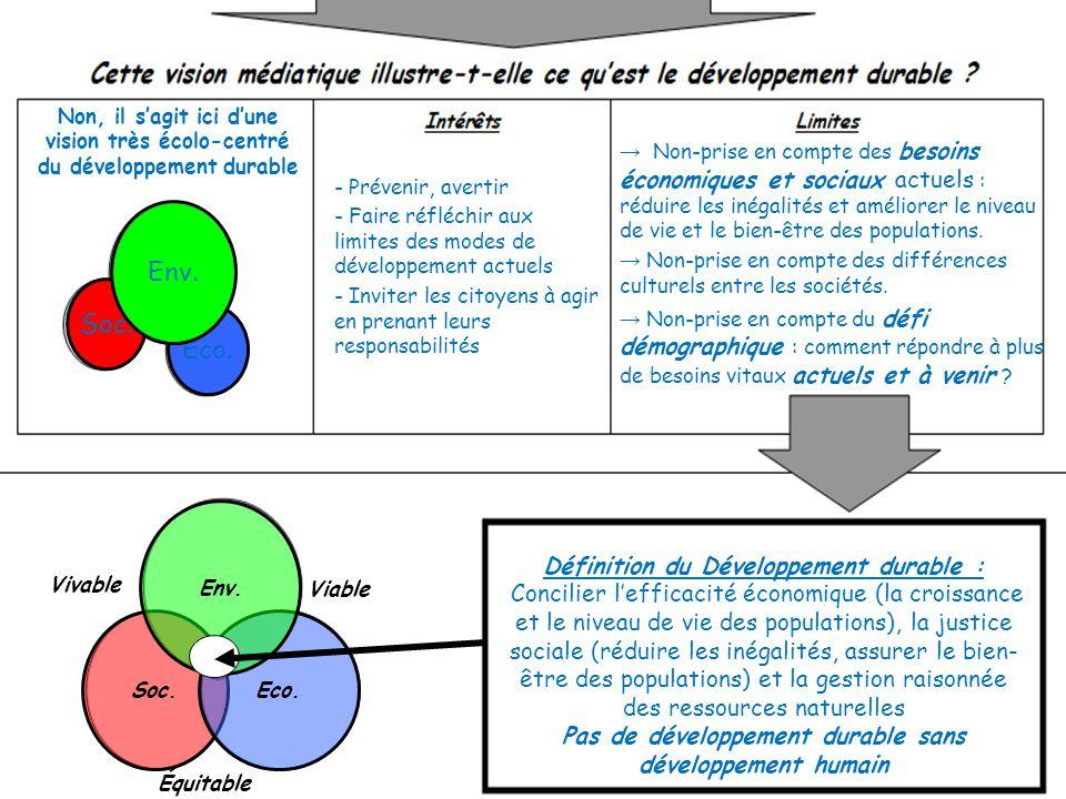 Env. Soc. Eco. Définition du Développement durable :