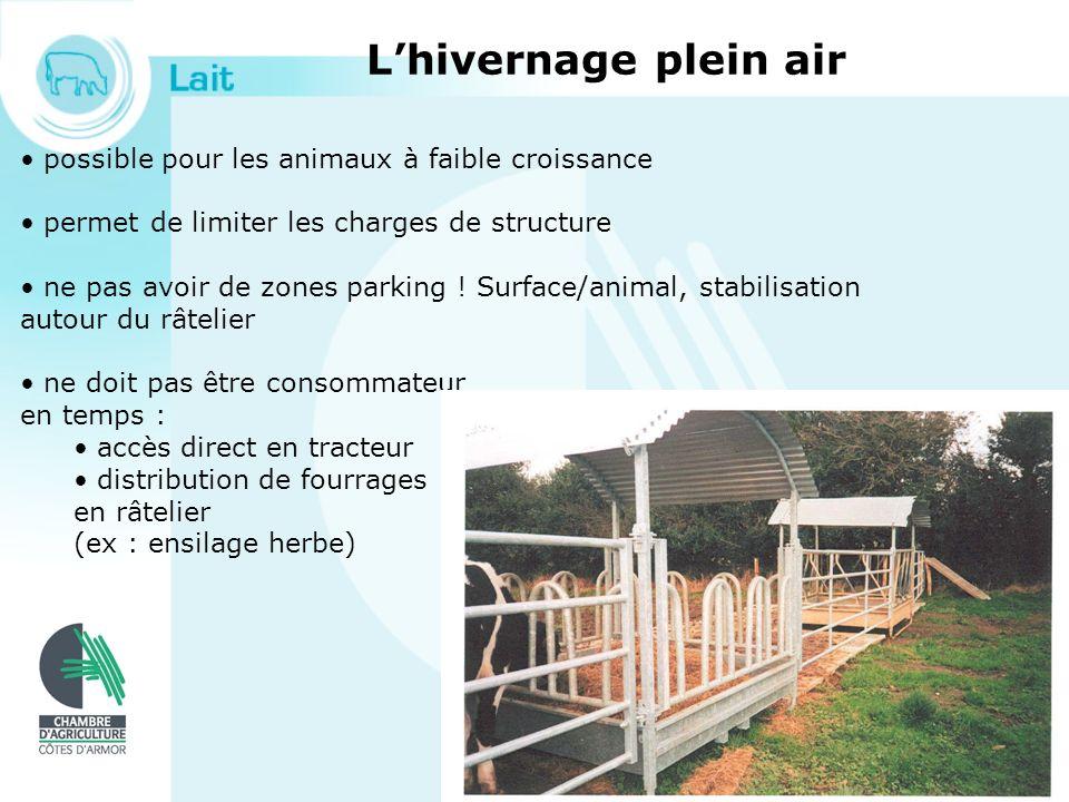 L'hivernage plein air possible pour les animaux à faible croissance