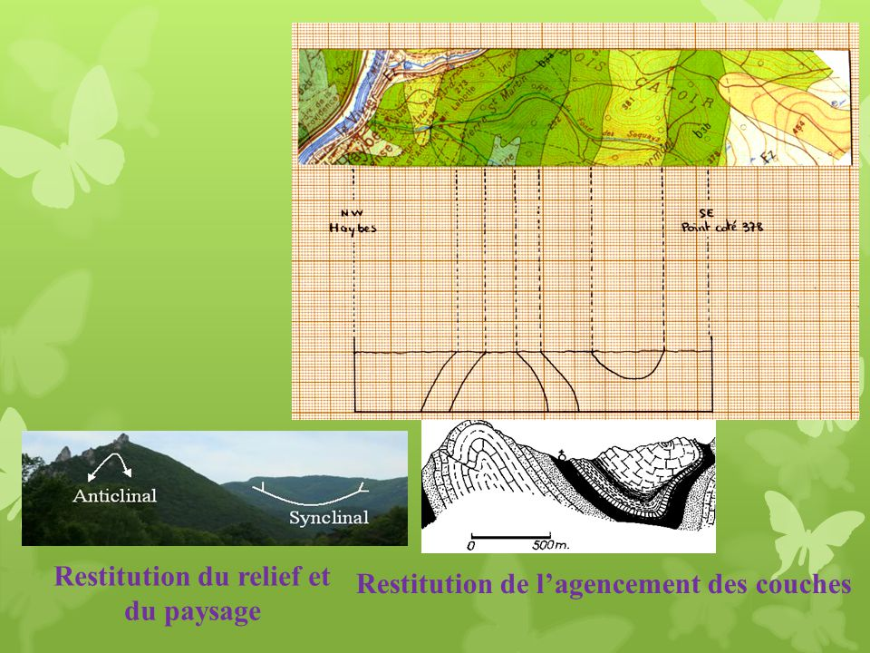Restitution du relief et du paysage