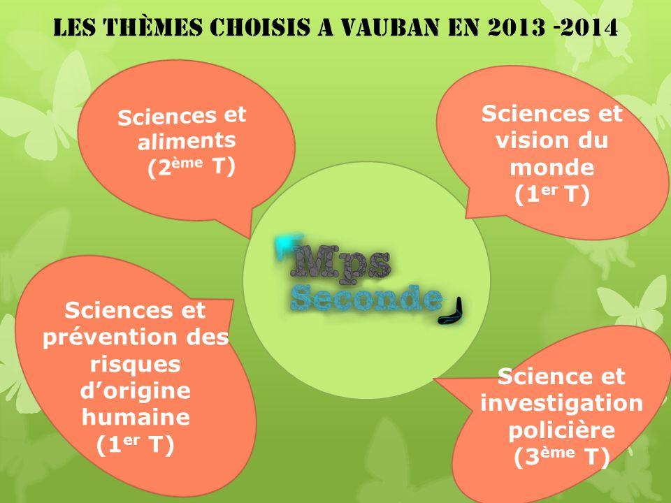 Les Thèmes Choisis A vauban En 2013 -2014