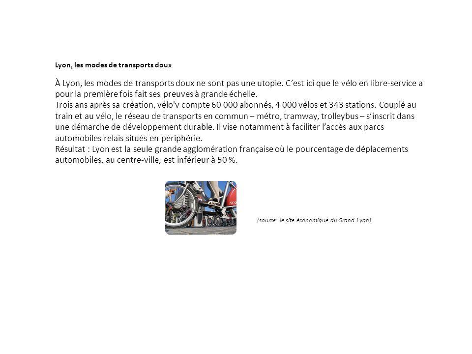 Lyon, les modes de transports doux