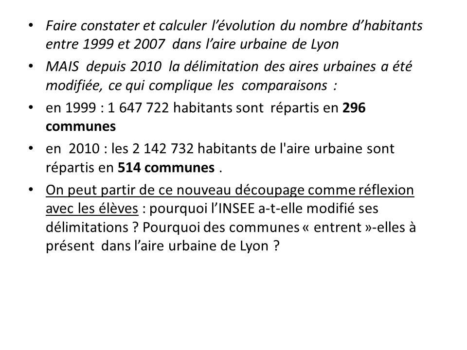 Faire constater et calculer l'évolution du nombre d'habitants entre 1999 et 2007 dans l'aire urbaine de Lyon