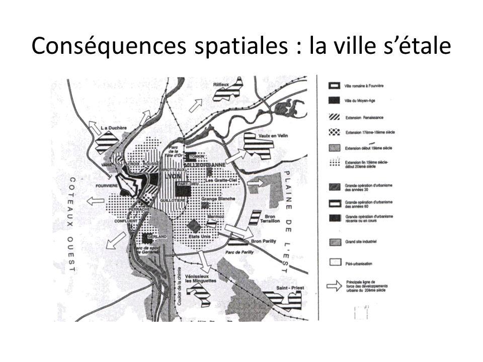 Conséquences spatiales : la ville s'étale