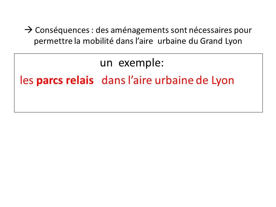 un exemple: les parcs relais dans l'aire urbaine de Lyon