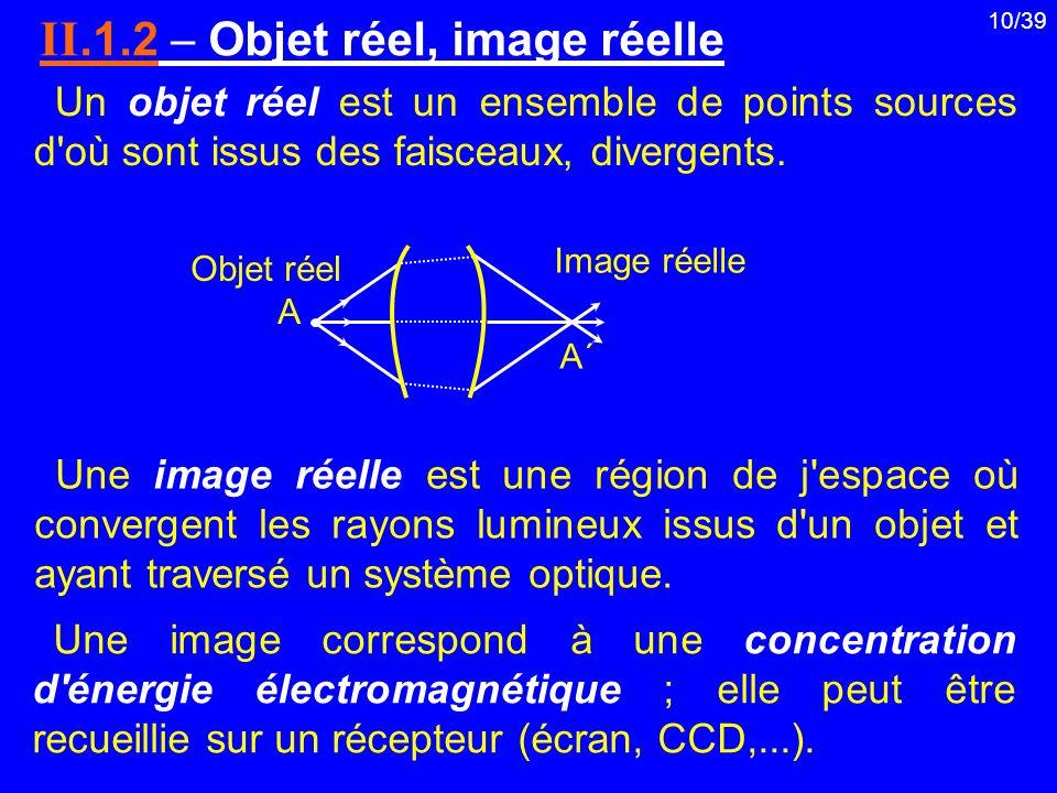 II.1.2  Objet réel, image réelle