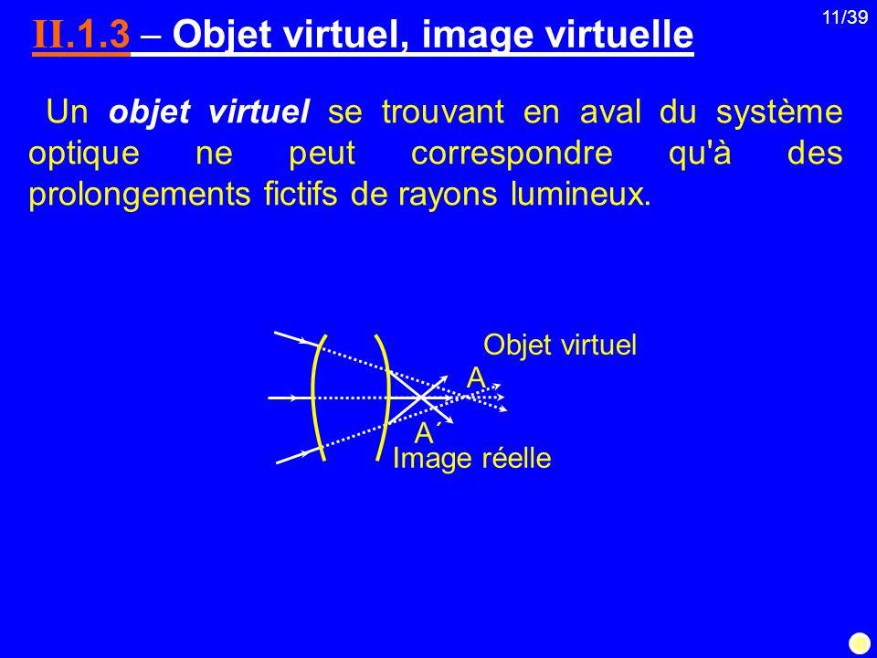 II.1.3  Objet virtuel, image virtuelle
