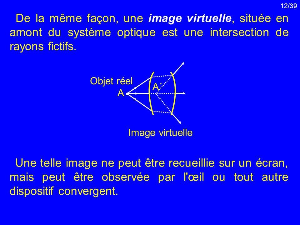 De la même façon, une image virtuelle, située en amont du système optique est une intersection de rayons fictifs.
