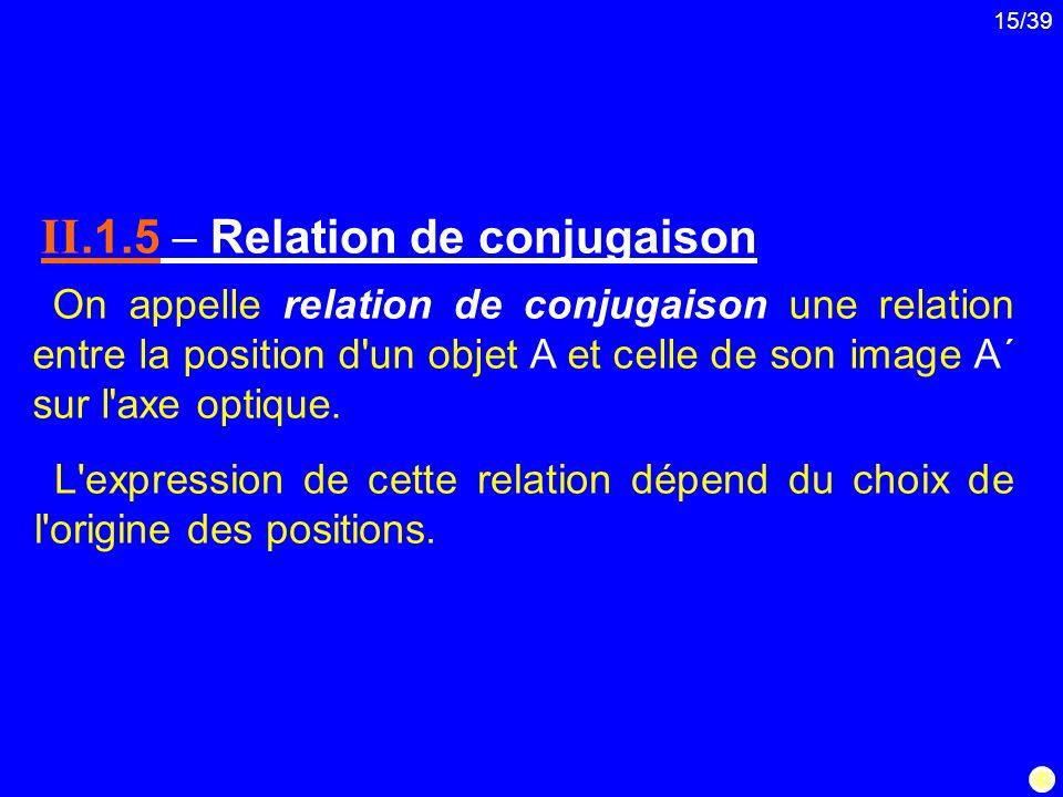 II.1.5  Relation de conjugaison
