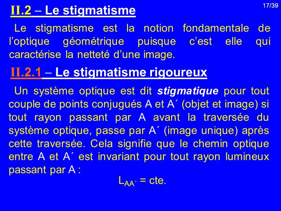 II.2.1  Le stigmatisme rigoureux