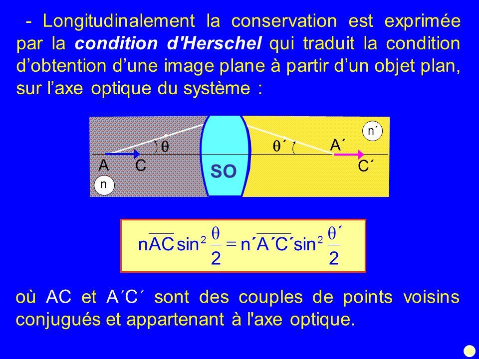 - Longitudinalement la conservation est exprimée par la condition d Herschel qui traduit la condition d'obtention d'une image plane à partir d'un objet plan, sur l'axe optique du système :