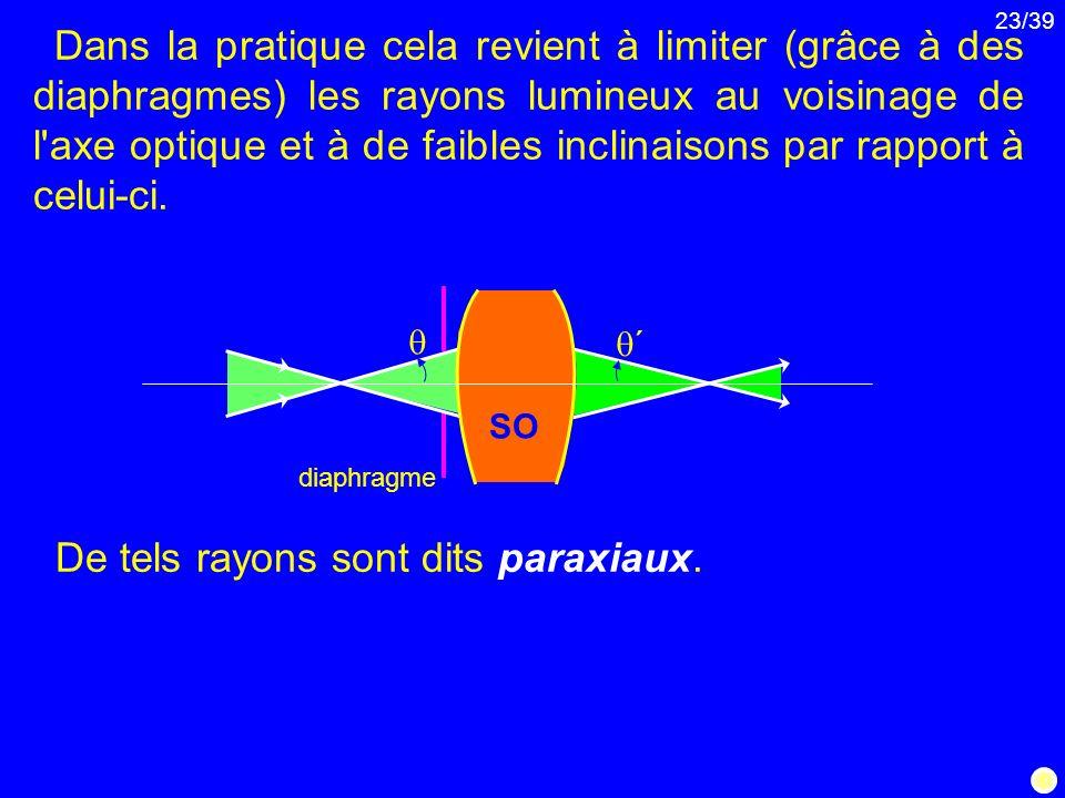 De tels rayons sont dits paraxiaux.