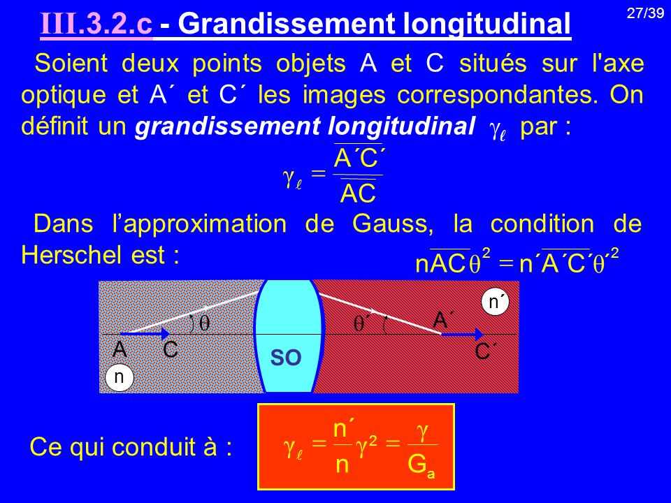 III.3.2.c - Grandissement longitudinal