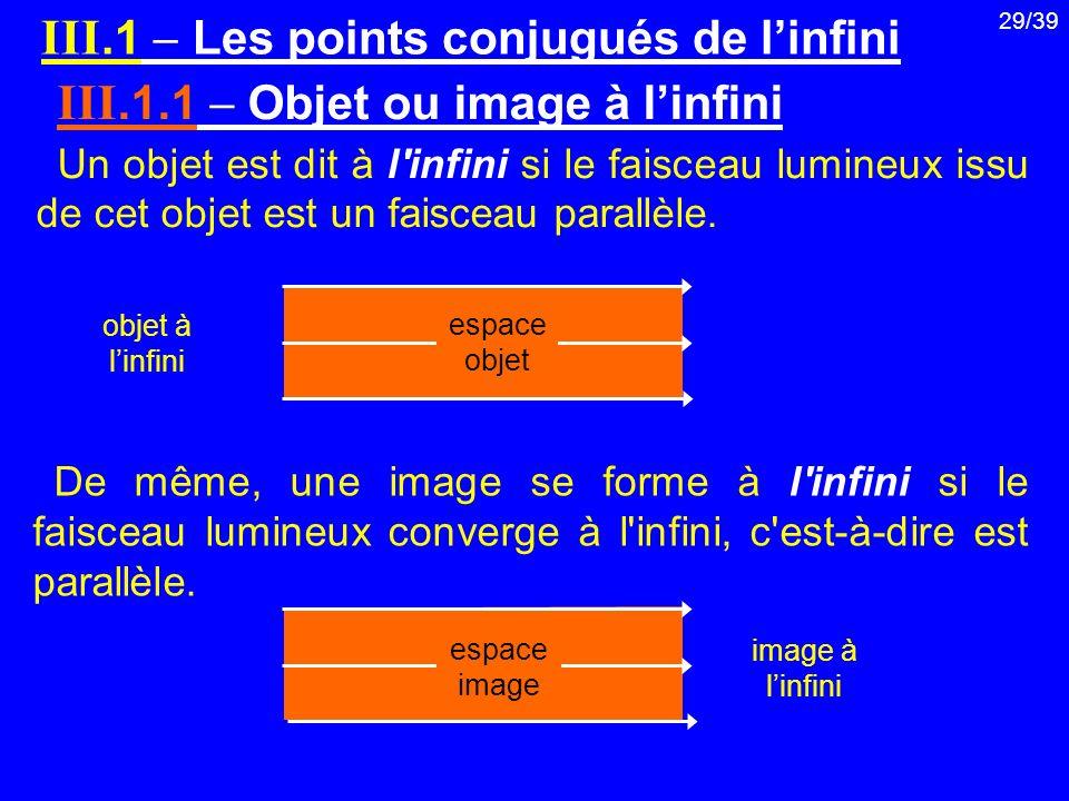 III.1  Les points conjugués de l'infini