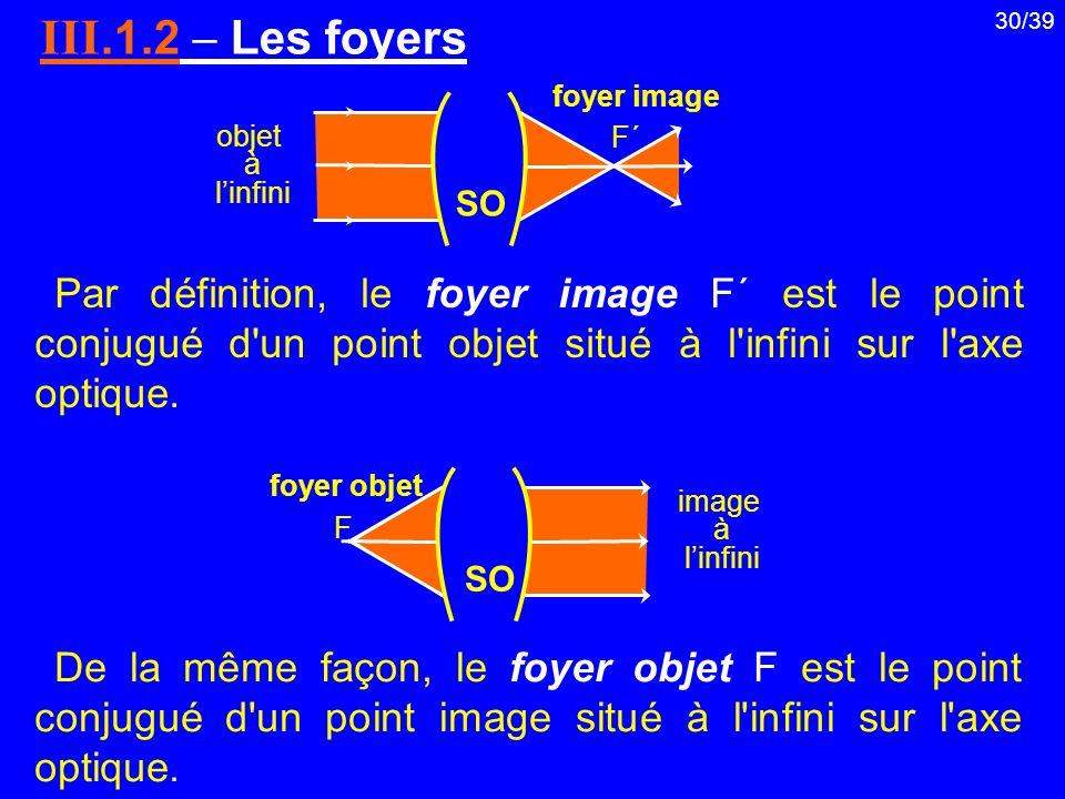 III.1.2  Les foyers foyer image. SO. F΄ objet. à. l'infini.
