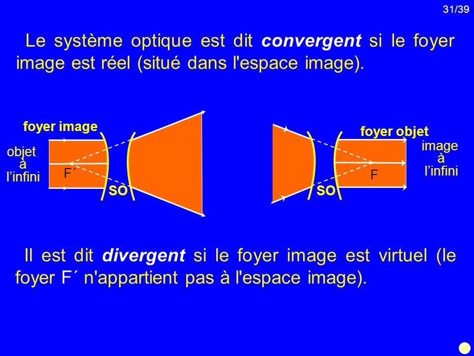 Le système optique est dit convergent si le foyer image est réel (situé dans l espace image).
