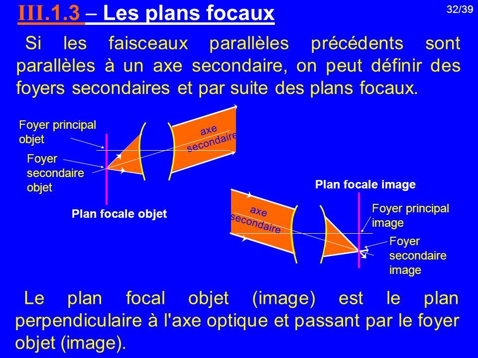 III.1.3  Les plans focaux