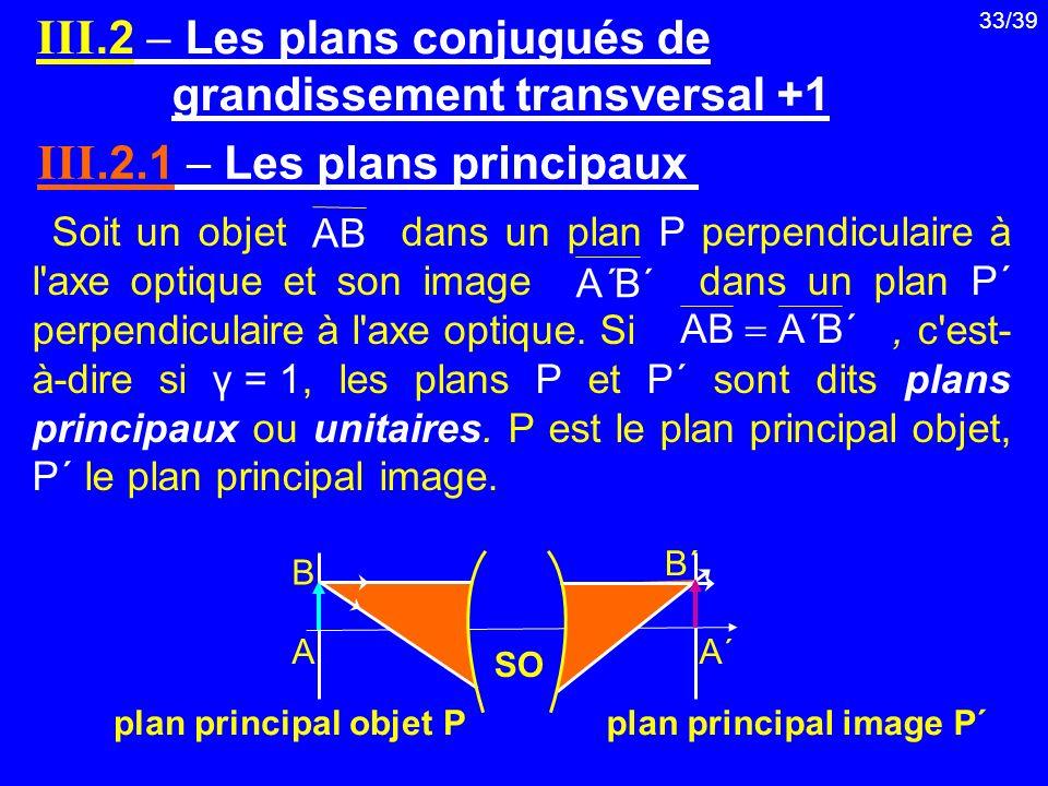 III.2  Les plans conjugués de grandissement transversal +1