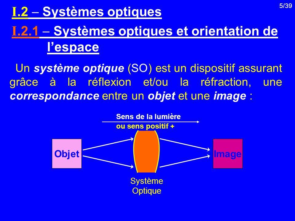 I.2.1  Systèmes optiques et orientation de l'espace