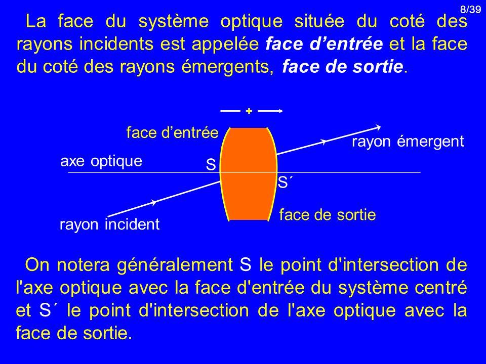 La face du système optique située du coté des rayons incidents est appelée face d'entrée et la face du coté des rayons émergents, face de sortie.