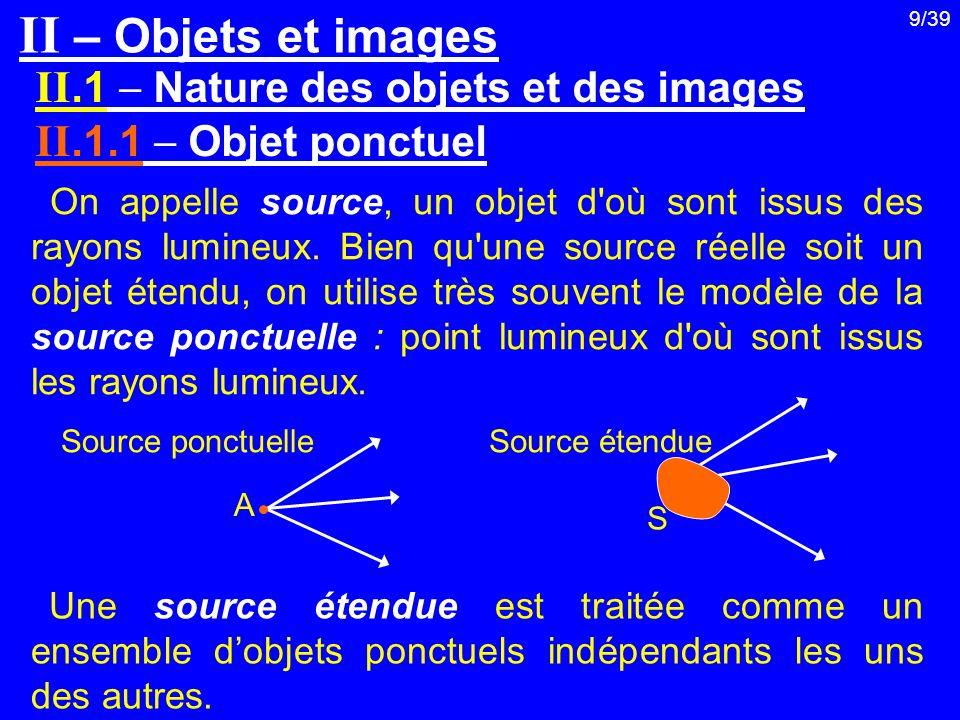 II – Objets et images II.1  Nature des objets et des images