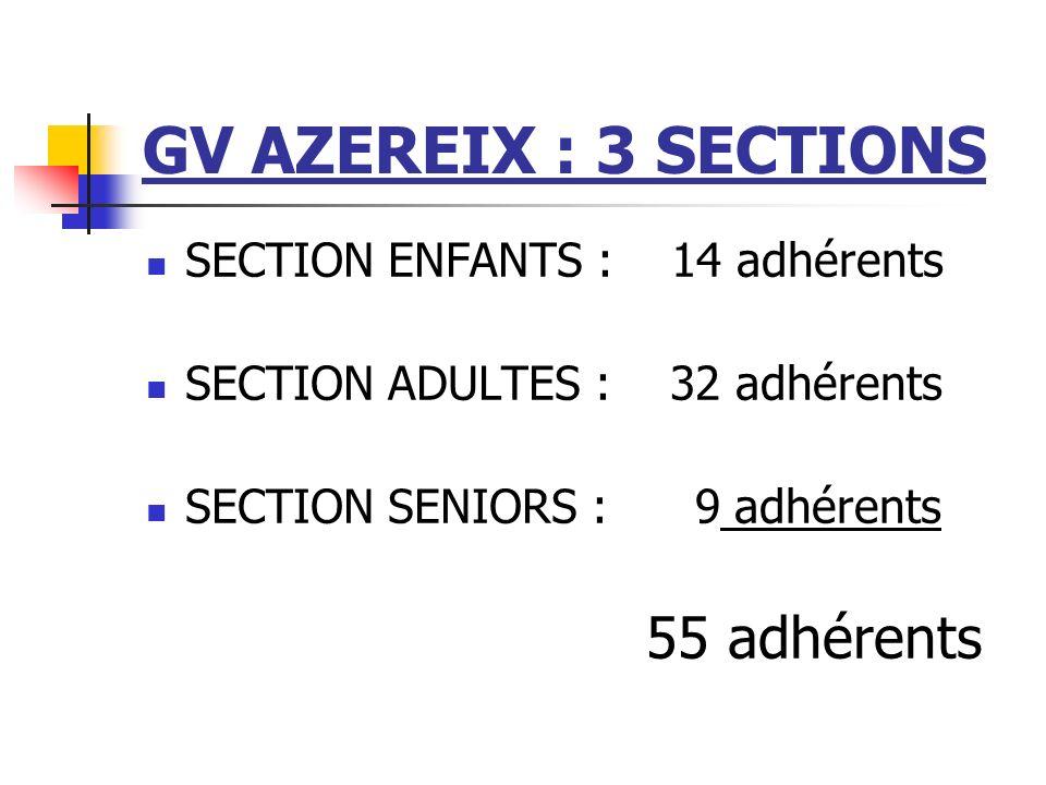 GV AZEREIX : 3 SECTIONS SECTION ENFANTS : 14 adhérents